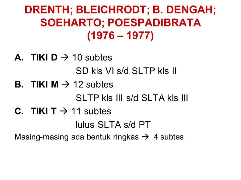 DRENTH; BLEICHRODT; B. DENGAH; SOEHARTO; POESPADIBRATA (1976 – 1977)