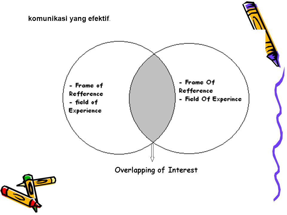 Overlapping of Interest