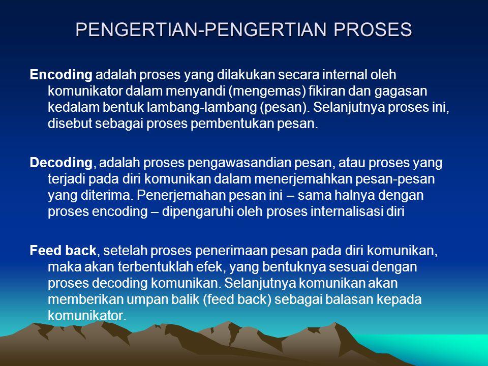 PENGERTIAN-PENGERTIAN PROSES