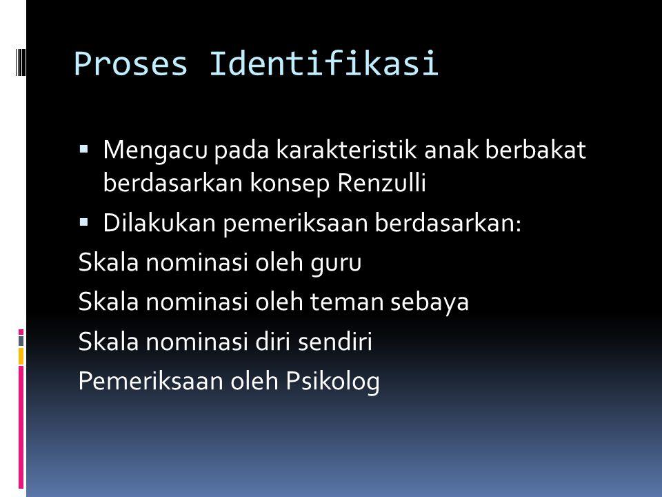 Proses Identifikasi Mengacu pada karakteristik anak berbakat berdasarkan konsep Renzulli. Dilakukan pemeriksaan berdasarkan: