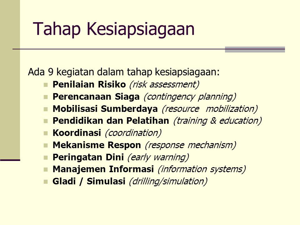 Tahap Kesiapsiagaan Ada 9 kegiatan dalam tahap kesiapsiagaan: