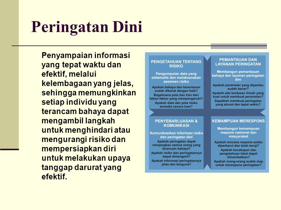 Peringatan Dini