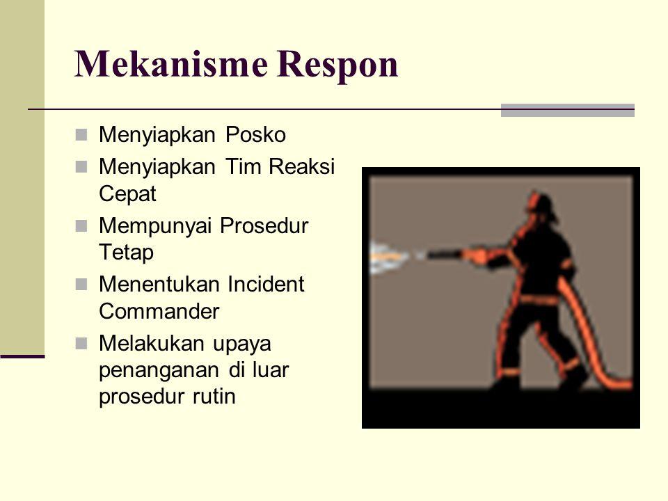 Mekanisme Respon Menyiapkan Posko Menyiapkan Tim Reaksi Cepat