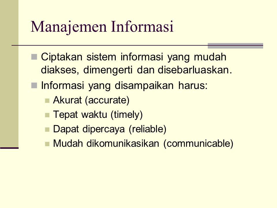 Manajemen Informasi Ciptakan sistem informasi yang mudah diakses, dimengerti dan disebarluaskan. Informasi yang disampaikan harus: