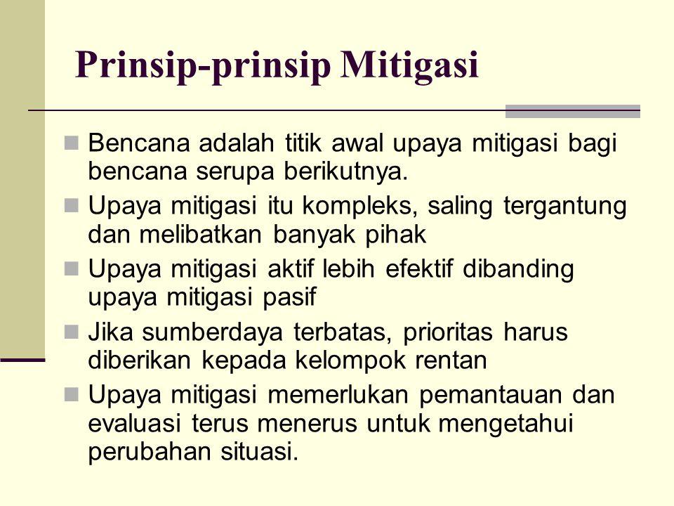 Prinsip-prinsip Mitigasi