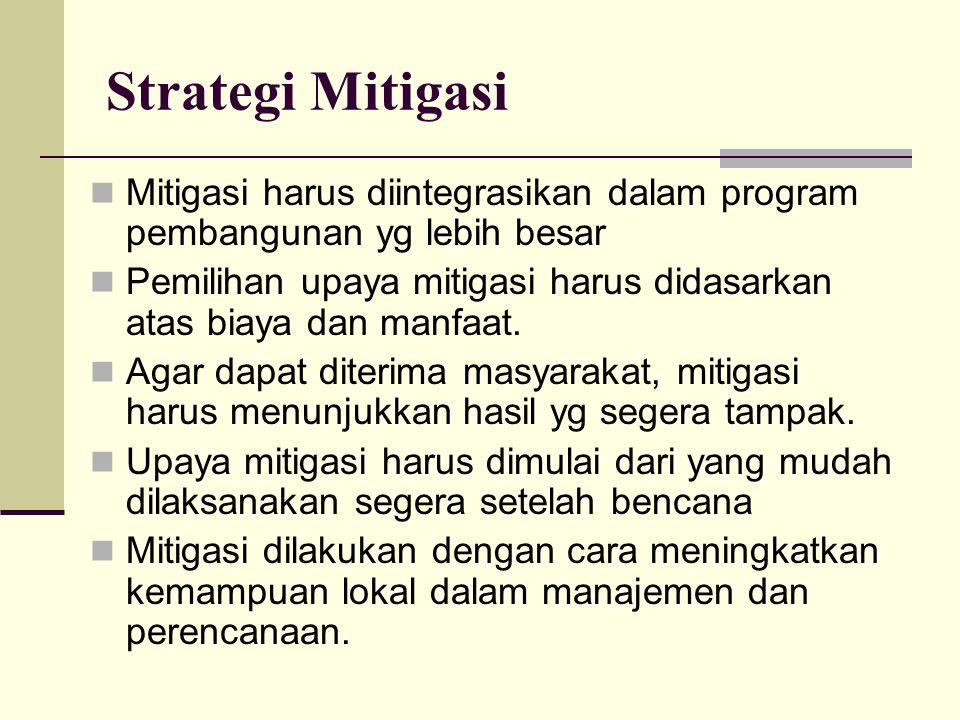Strategi Mitigasi Mitigasi harus diintegrasikan dalam program pembangunan yg lebih besar.