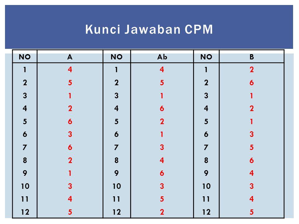 Kunci Jawaban CPM NO A Ab B 1 4 2 5 6 3 7 8 9 10 11 12