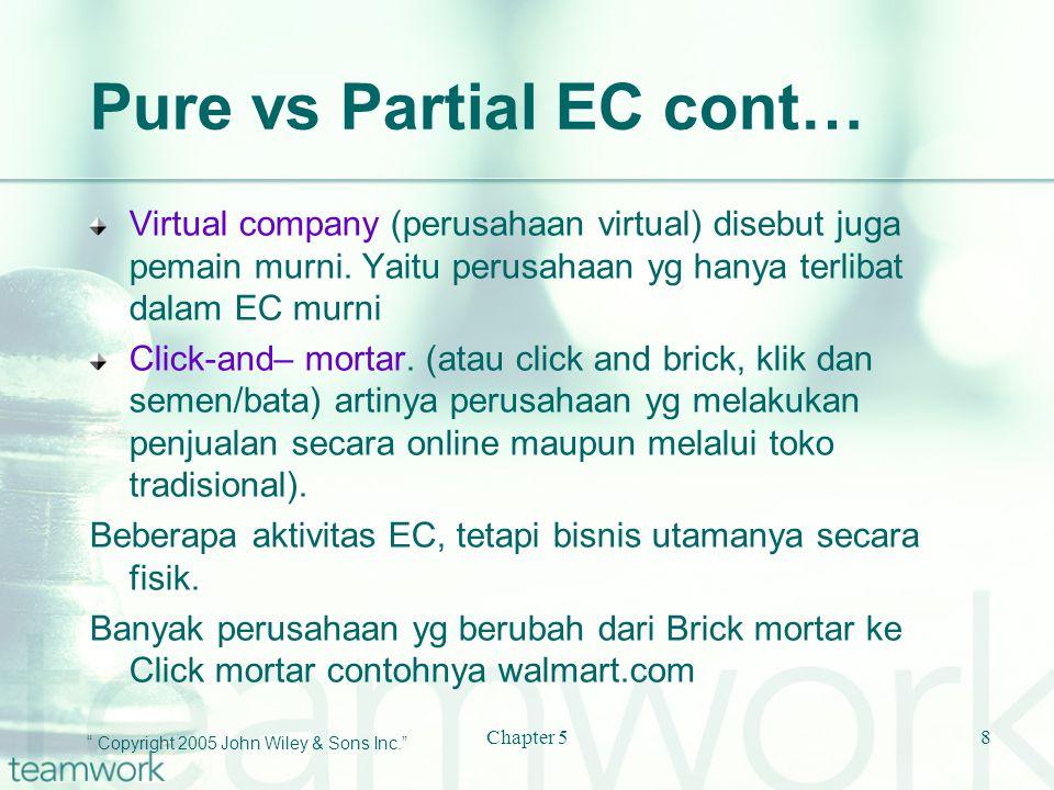 Pure vs Partial EC cont…