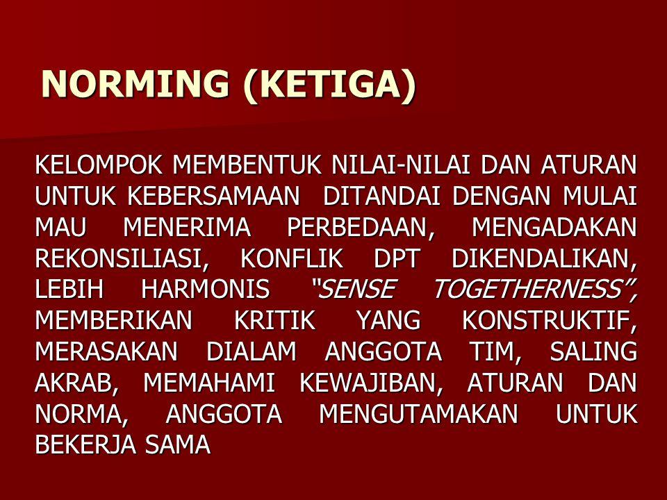NORMING (KETIGA)