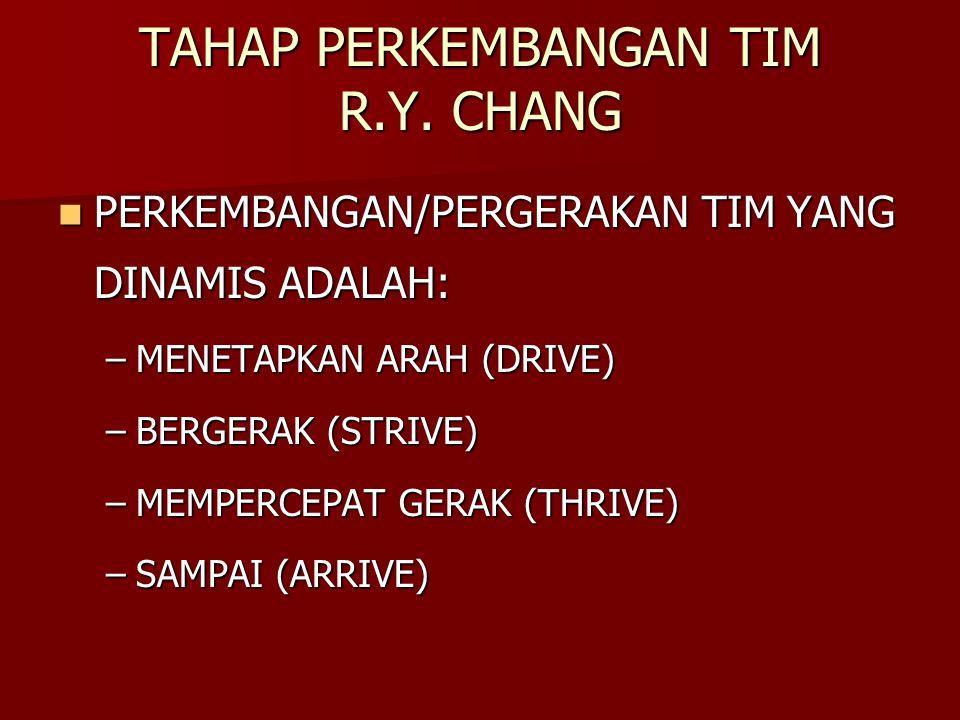 TAHAP PERKEMBANGAN TIM R.Y. CHANG