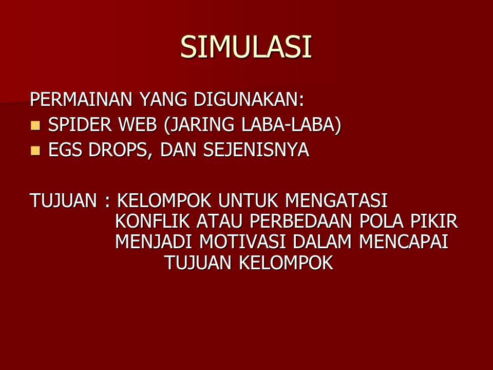 SIMULASI PERMAINAN YANG DIGUNAKAN: SPIDER WEB (JARING LABA-LABA)