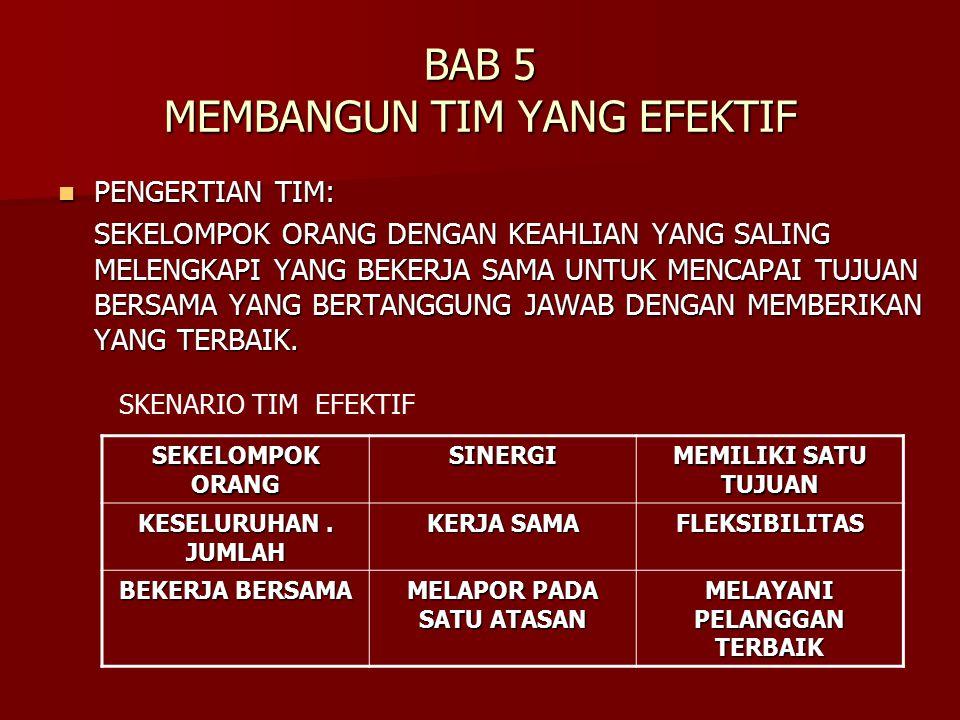 BAB 5 MEMBANGUN TIM YANG EFEKTIF