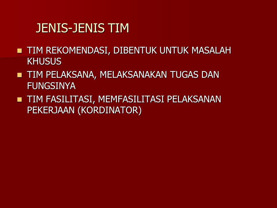 JENIS-JENIS TIM TIM REKOMENDASI, DIBENTUK UNTUK MASALAH KHUSUS