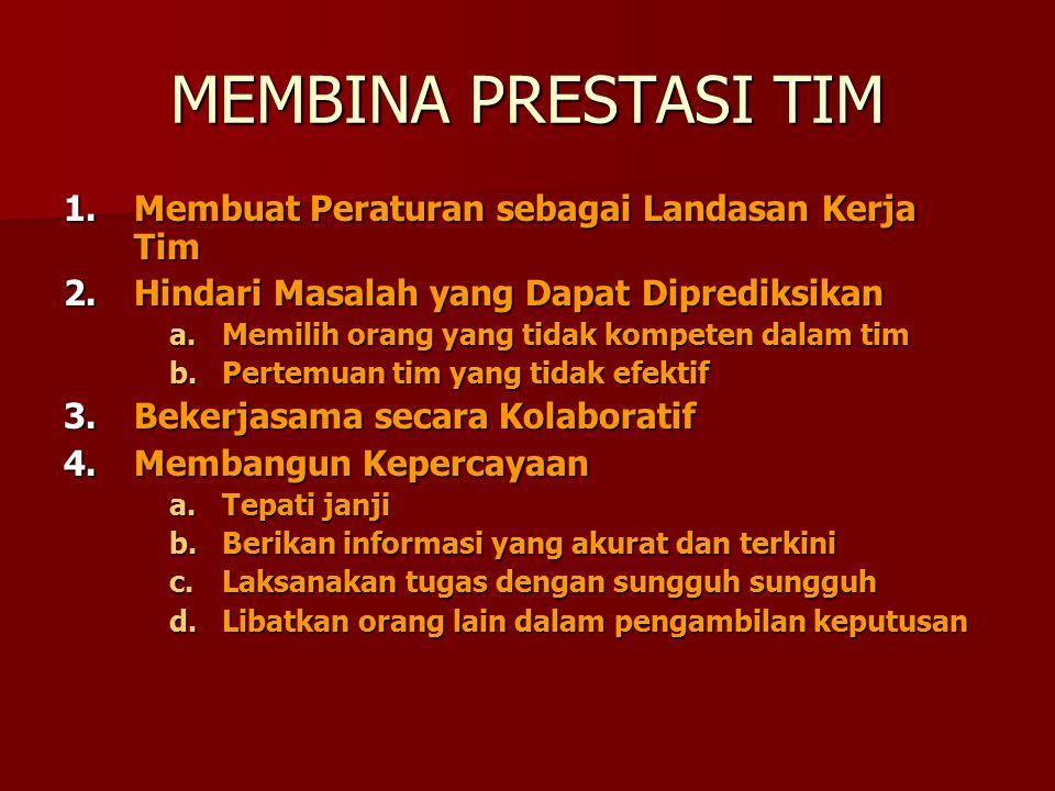 MEMBINA PRESTASI TIM Membuat Peraturan sebagai Landasan Kerja Tim