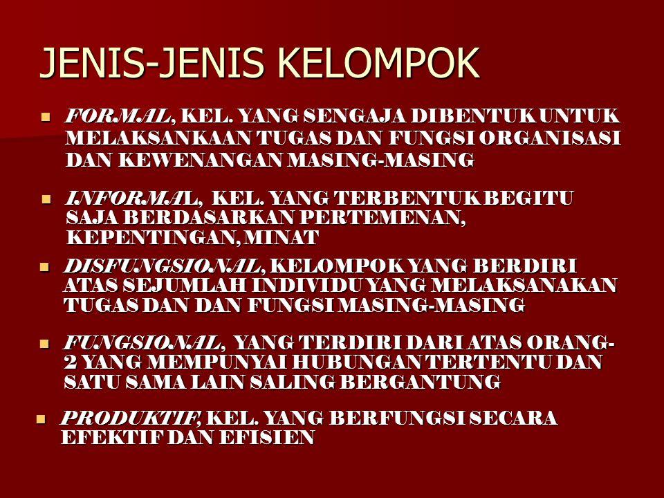 JENIS-JENIS KELOMPOK FORMAL, KEL. YANG SENGAJA DIBENTUK UNTUK MELAKSANKAAN TUGAS DAN FUNGSI ORGANISASI DAN KEWENANGAN MASING-MASING.