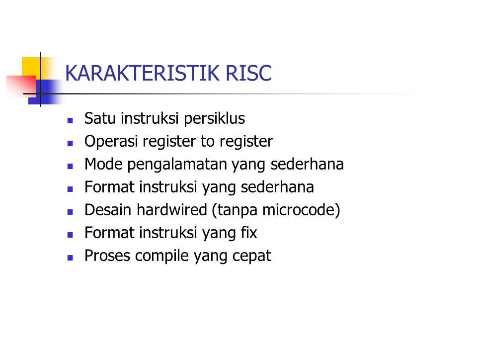 KARAKTERISTIK RISC Satu instruksi persiklus