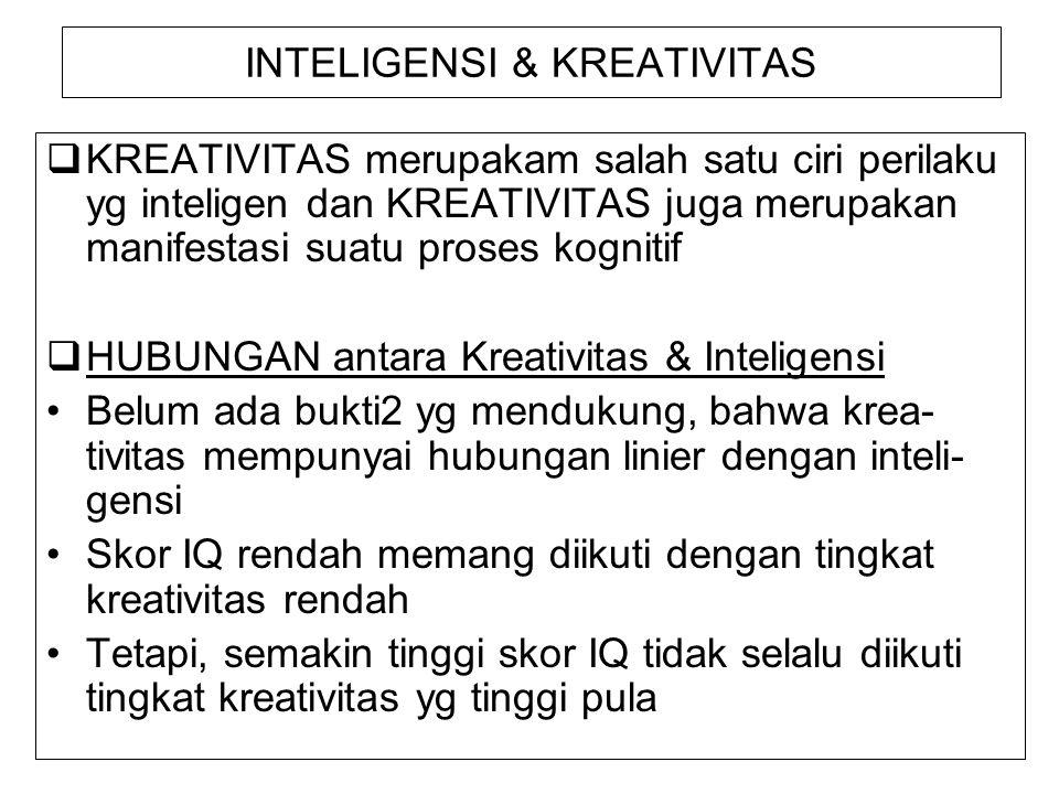 INTELIGENSI & KREATIVITAS