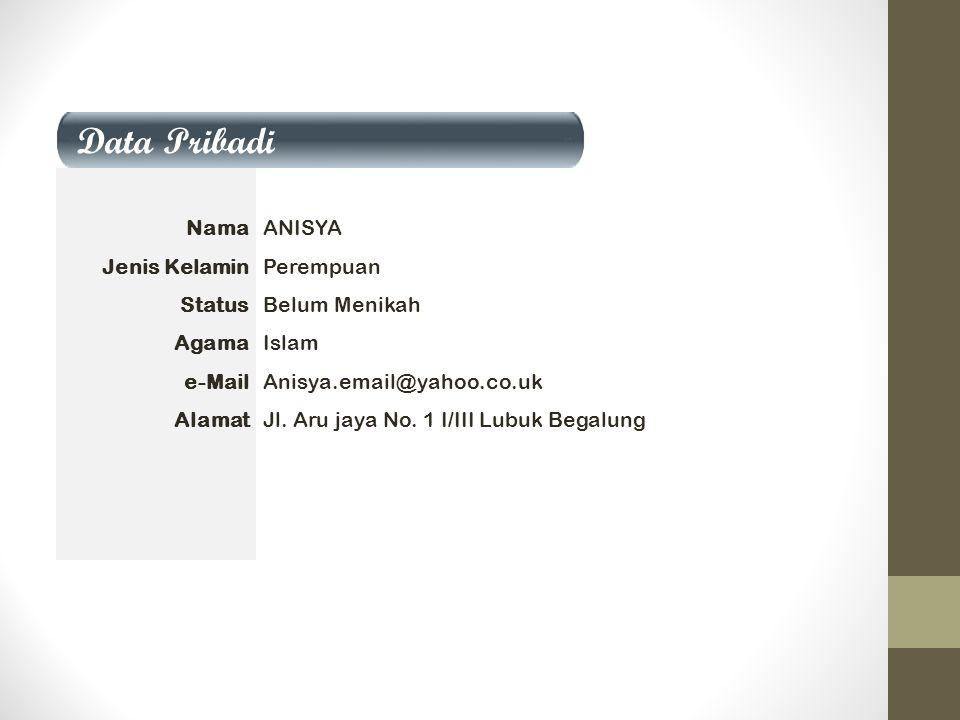 Data Pribadi Nama Jenis Kelamin Status Agama e-Mail Alamat ANISYA