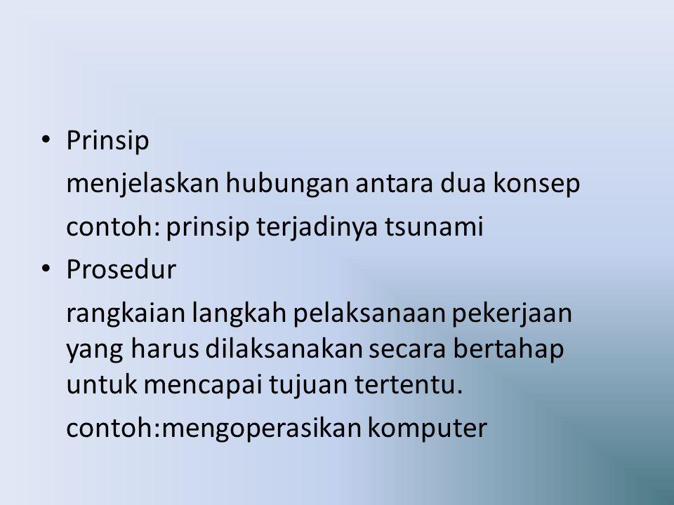 Prinsip menjelaskan hubungan antara dua konsep. contoh: prinsip terjadinya tsunami. Prosedur.
