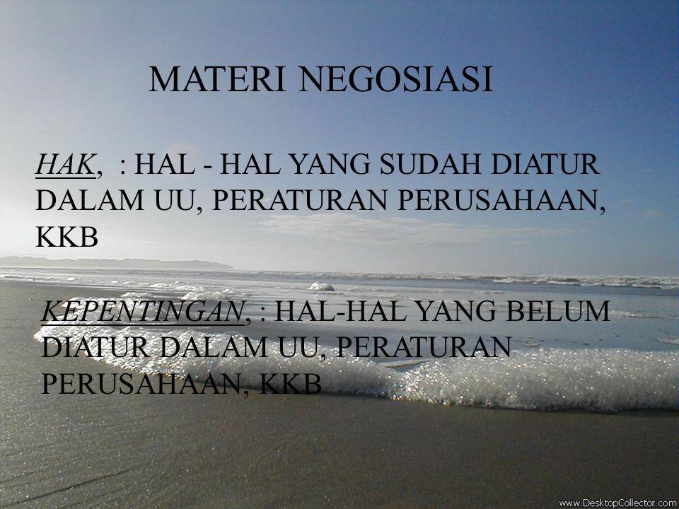 MATERI NEGOSIASI HAK, : HAL - HAL YANG SUDAH DIATUR DALAM UU, PERATURAN PERUSAHAAN, KKB.