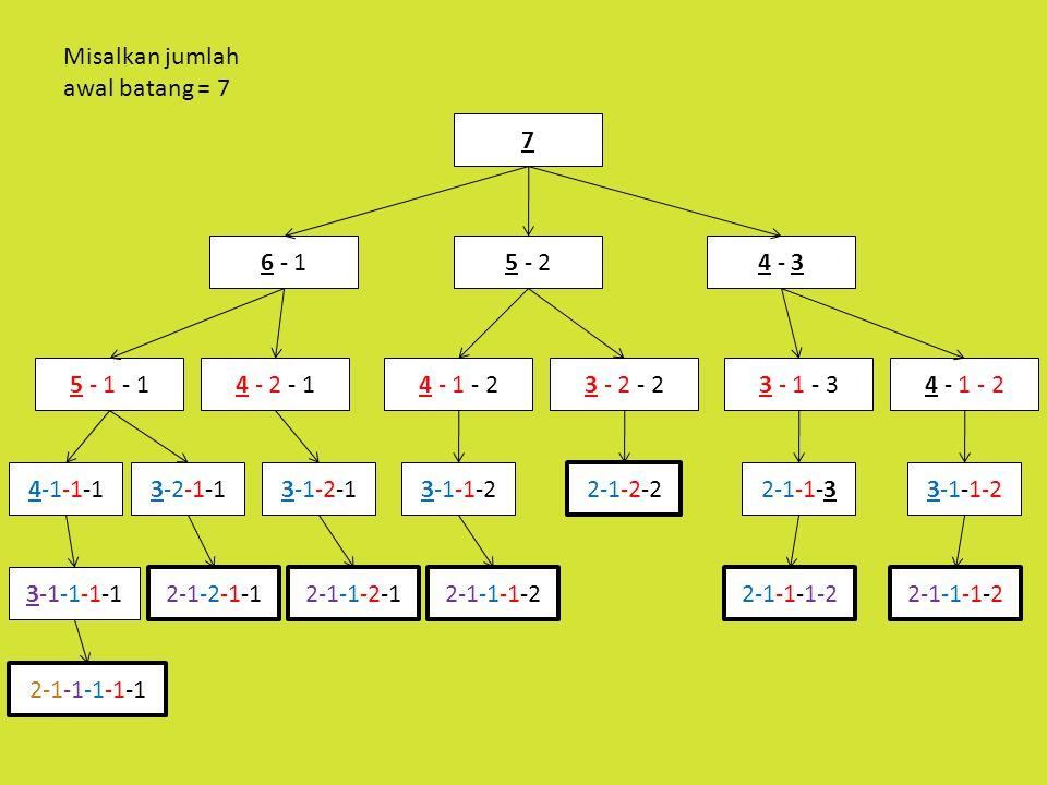 Misalkan jumlah awal batang = 7