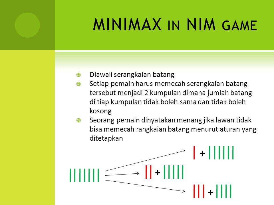 MINIMAX in NIM game + + + Diawali serangkaian batang