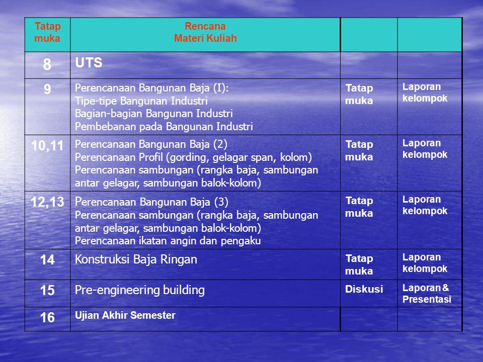 8 UTS 9 10,11 12,13 14 15 16 Perencanaan Bangunan Baja (3)