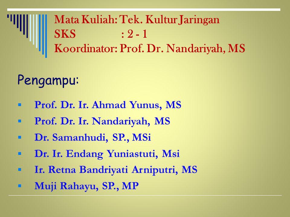 Mata Kuliah: Tek. Kultur Jaringan SKS. : 2 - 1 Koordinator: Prof. Dr