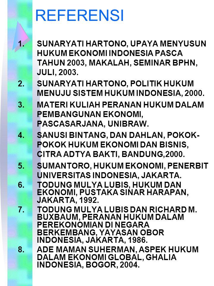 REFERENSI SUNARYATI HARTONO, UPAYA MENYUSUN HUKUM EKONOMI INDONESIA PASCA TAHUN 2003, MAKALAH, SEMINAR BPHN, JULI, 2003.