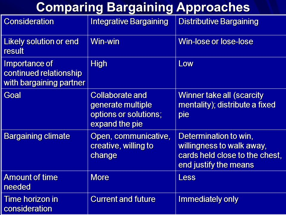 Comparing Bargaining Approaches