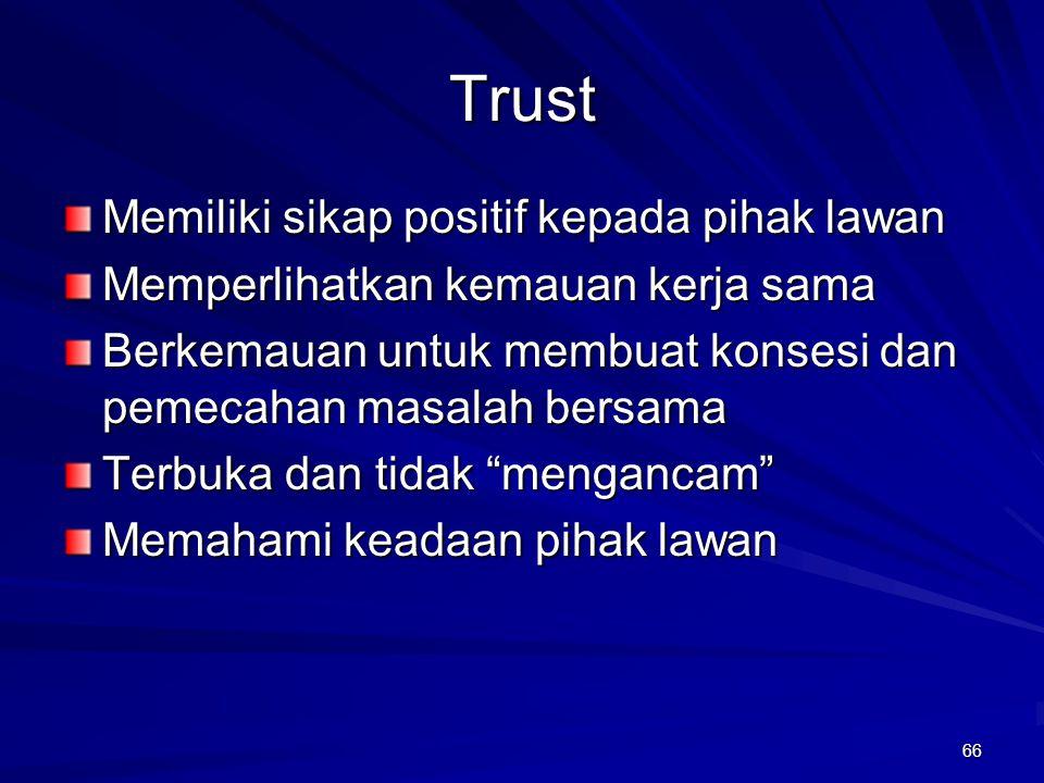 Trust Memiliki sikap positif kepada pihak lawan