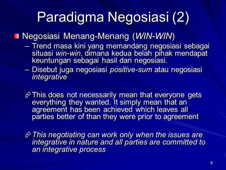 Paradigma Negosiasi (2)