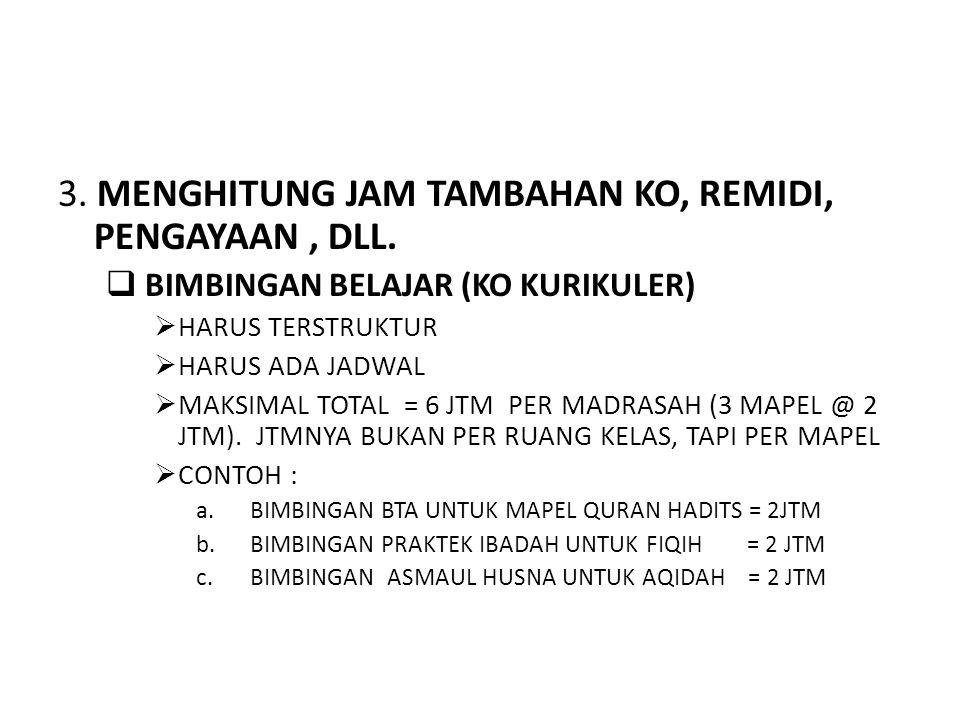 3. MENGHITUNG JAM TAMBAHAN KO, REMIDI, PENGAYAAN , DLL.