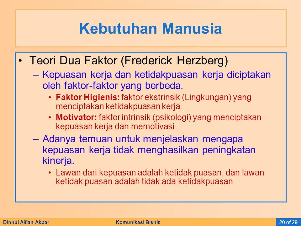 Kebutuhan Manusia Teori Dua Faktor (Frederick Herzberg)