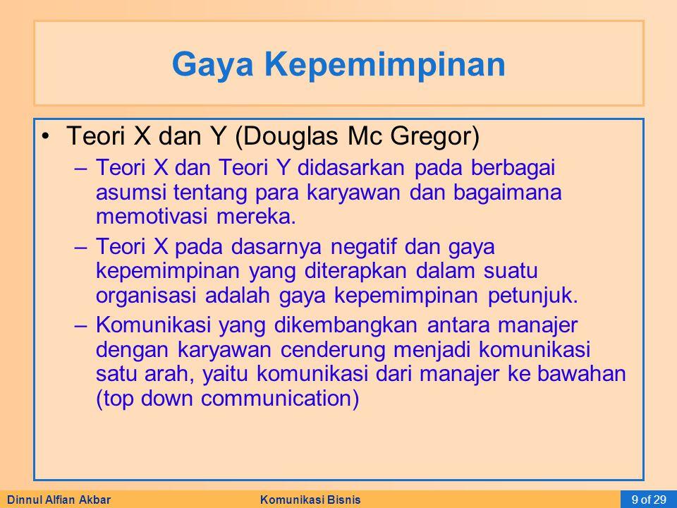 Gaya Kepemimpinan Teori X dan Y (Douglas Mc Gregor)