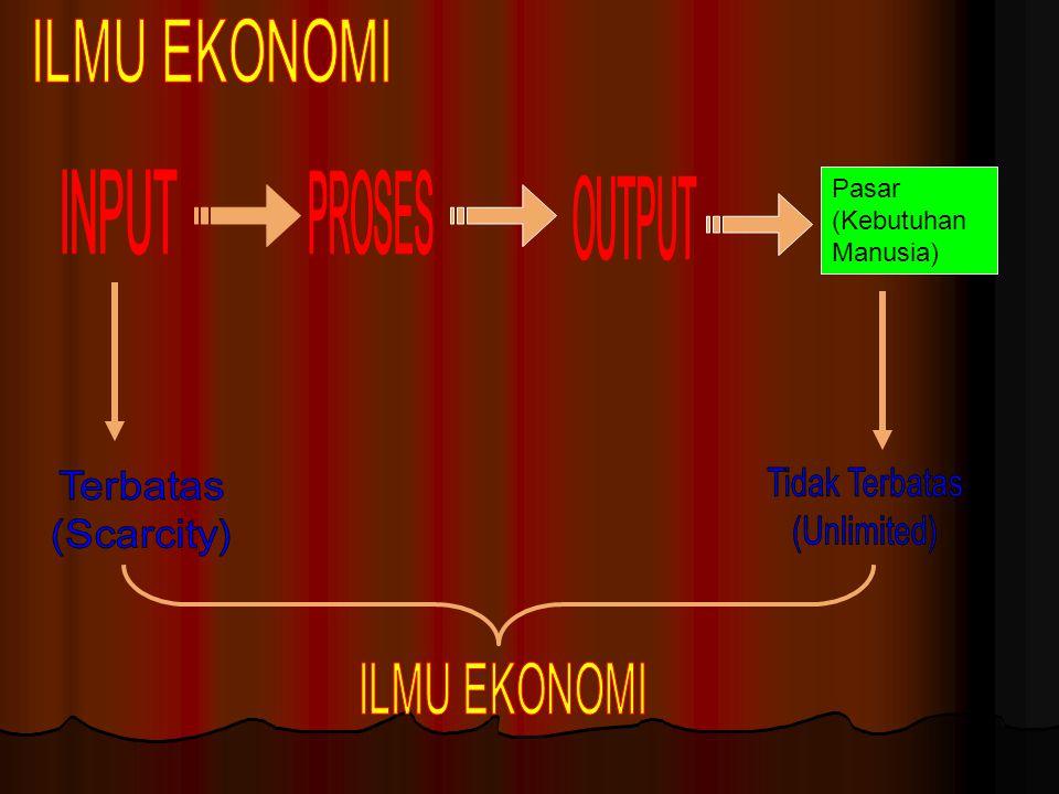 ILMU EKONOMI INPUT PROSES OUTPUT Terbatas (Scarcity) Tidak Terbatas