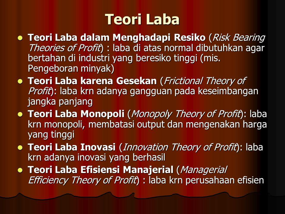 Teori Laba