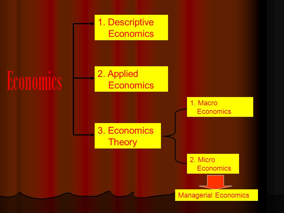1. Descriptive Economics