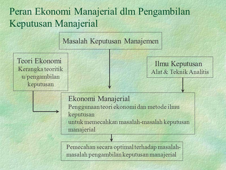 Peran Ekonomi Manajerial dlm Pengambilan Keputusan Manajerial