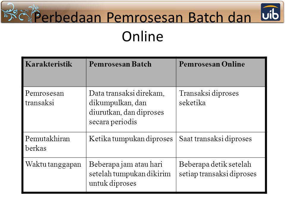 Perbedaan Pemrosesan Batch dan Online