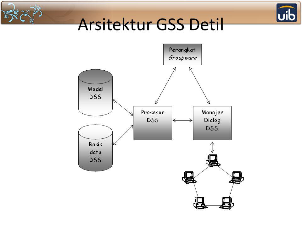 Arsitektur GSS Detil