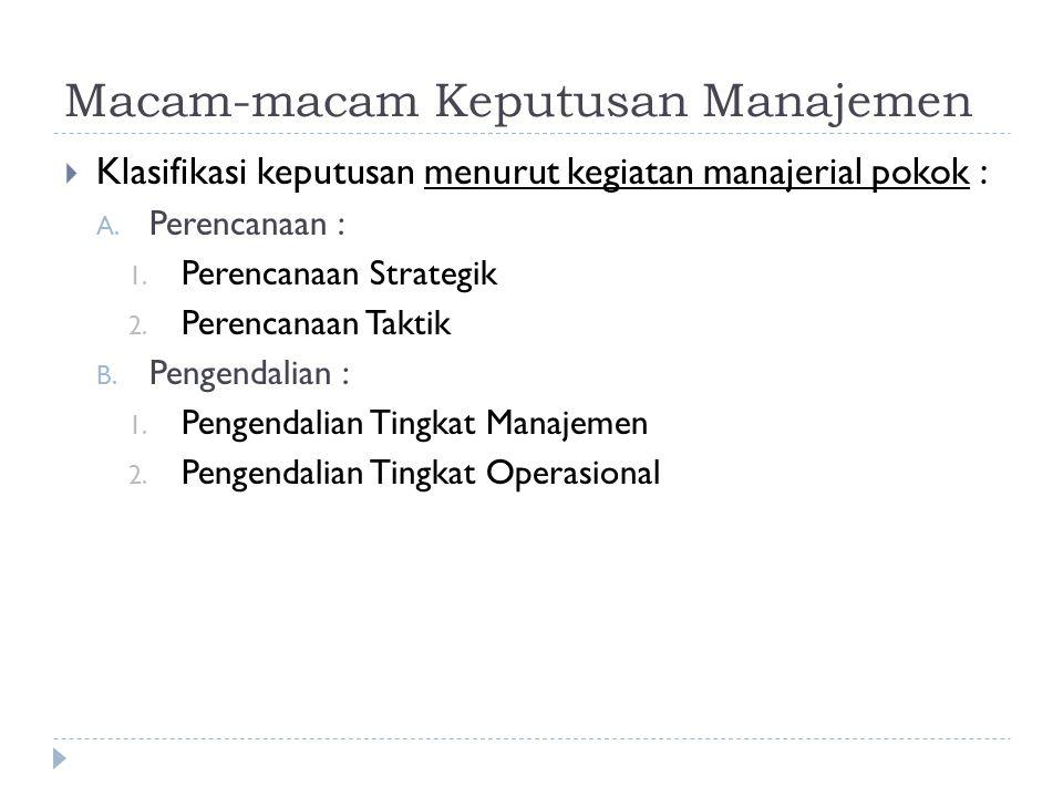 Macam-macam Keputusan Manajemen