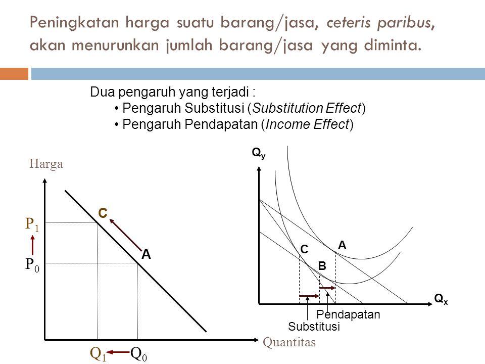Peningkatan harga suatu barang/jasa, ceteris paribus, akan menurunkan jumlah barang/jasa yang diminta.