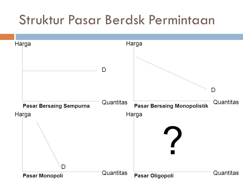 Struktur Pasar Berdsk Permintaan