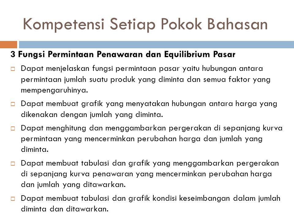 Kompetensi Setiap Pokok Bahasan