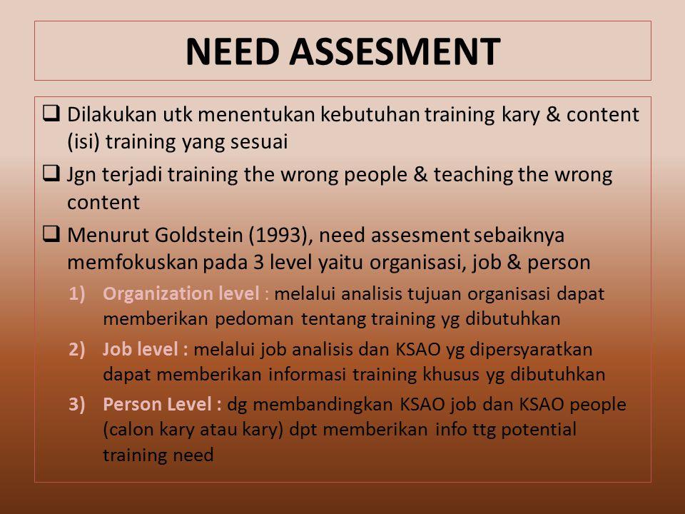 NEED ASSESMENT Dilakukan utk menentukan kebutuhan training kary & content (isi) training yang sesuai.