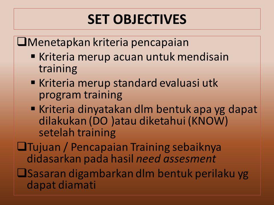 SET OBJECTIVES Menetapkan kriteria pencapaian