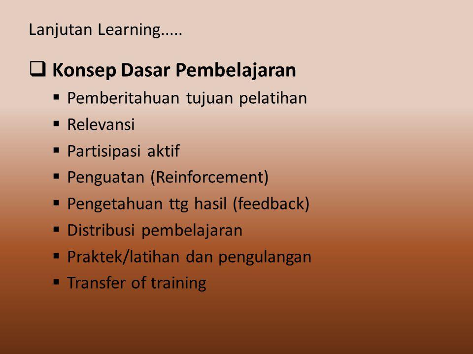 Konsep Dasar Pembelajaran