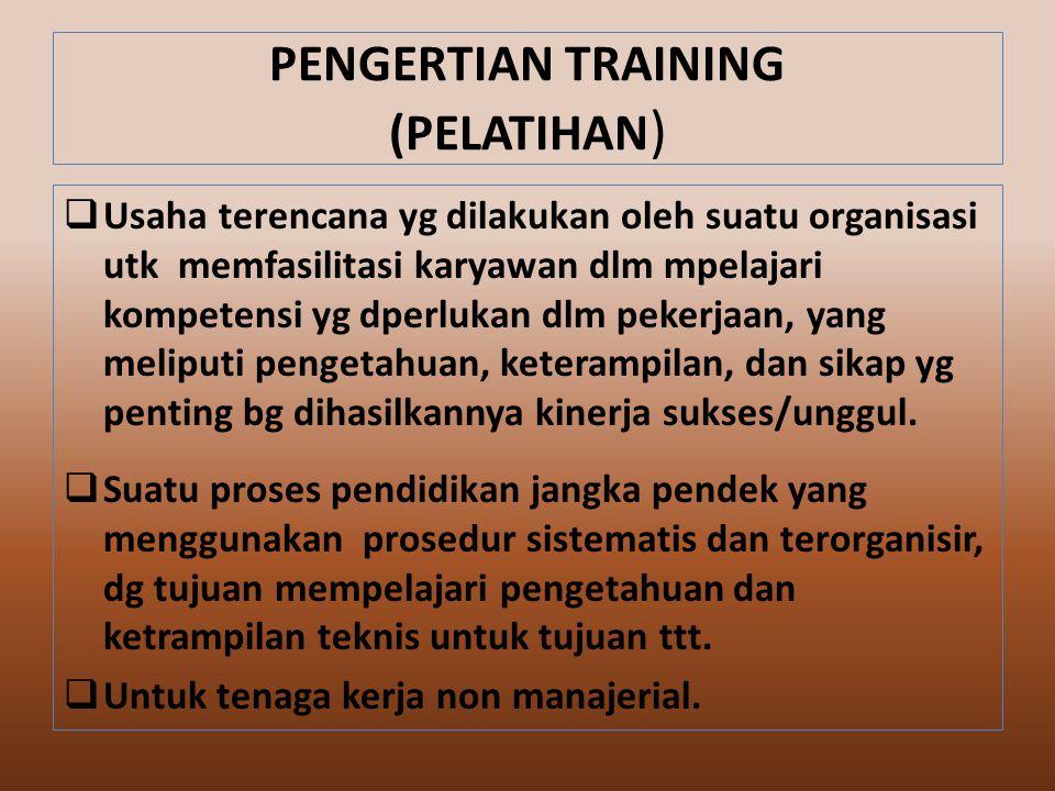 PENGERTIAN TRAINING (PELATIHAN)