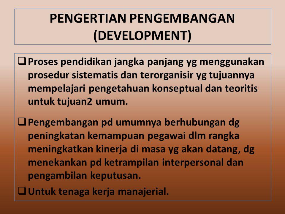 PENGERTIAN PENGEMBANGAN (DEVELOPMENT)